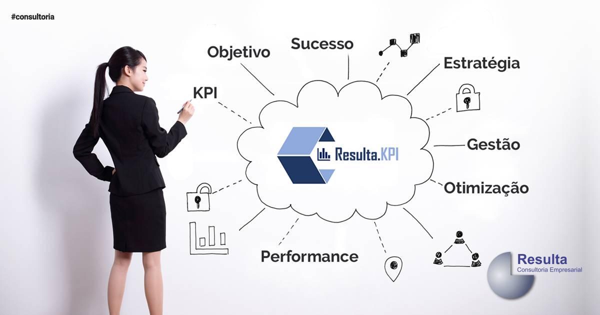 KPI - Como mensurar o que importa para a sua empresa?